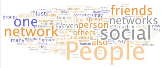 Wordle: Connected: The Surprising Power of Social Networks and How They Shape Our Lives